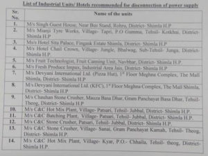 List of Industrial Units/ Hotels recommended for disconnection of power supply: