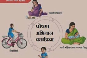 जिला शिमला में चलेगा पंचायत से लेकर गांव तक पोषण जागरूकता अभियान